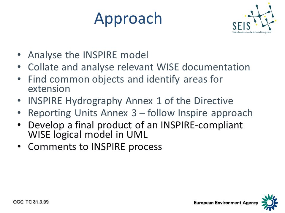 OGC TC 31.3.09 Approach Analyse the INSPIRE model Collate and analyse relevant WISE documentation Find common objects and identify areas for extension INSPIRE Hydrography Annex 1 of the Directive Reporting Units Annex 3 – follow Inspire approach Develop a final product of an INSPIRE-compliant WISE logical model in UML Comments to INSPIRE process