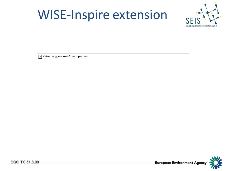OGC TC 31.3.09 WISE-Inspire extension