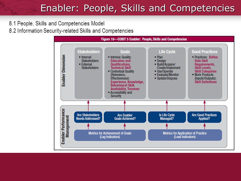 Enabler: People, Skills and Competencies 8.1 People, Skills and Competencies Model 8.2 Information Security-related Skills and Competencies