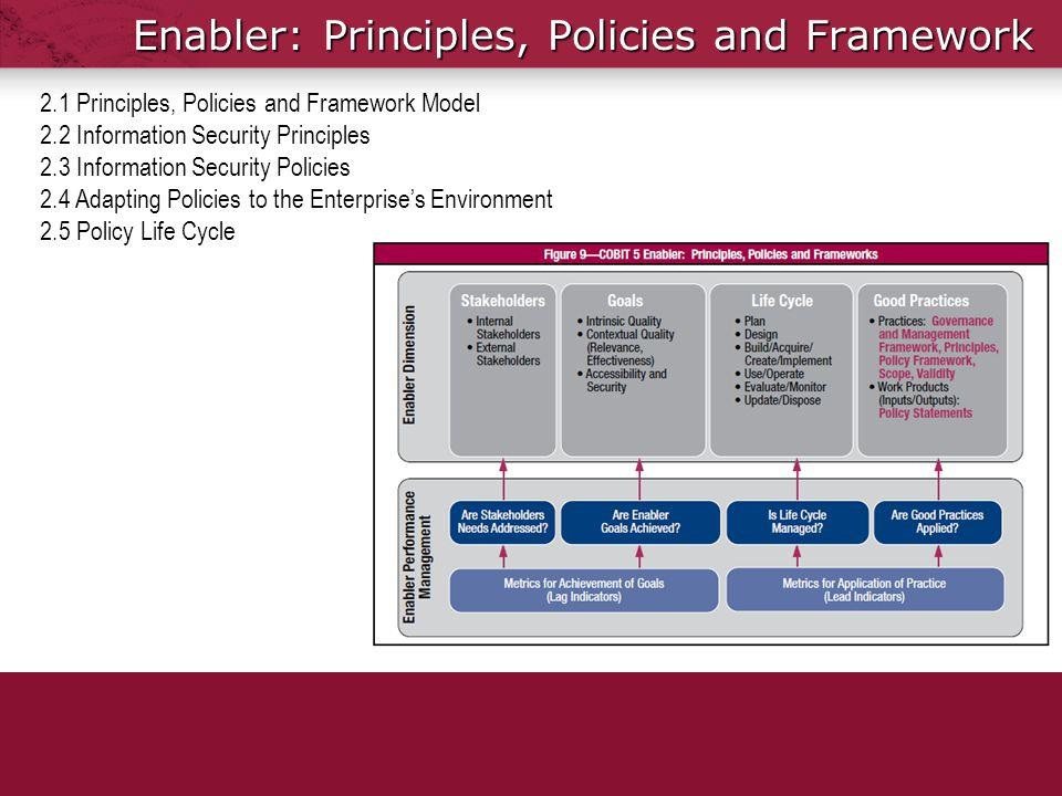Enabler: Principles, Policies and Framework 2.1 Principles, Policies and Framework Model 2.2 Information Security Principles 2.3 Information Security