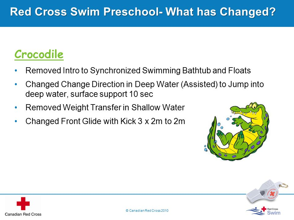 Crocodile Removed Intro to Synchronized Swimming Bathtub and Floats Changed Change Direction in Deep Water (Assisted) to Jump into deep water, surface support 10 sec Removed Weight Transfer in Shallow Water Changed Front Glide with Kick 3 x 2m to 2m © Canadian Red Cross 2010 Red Cross Swim Preschool- What has Changed
