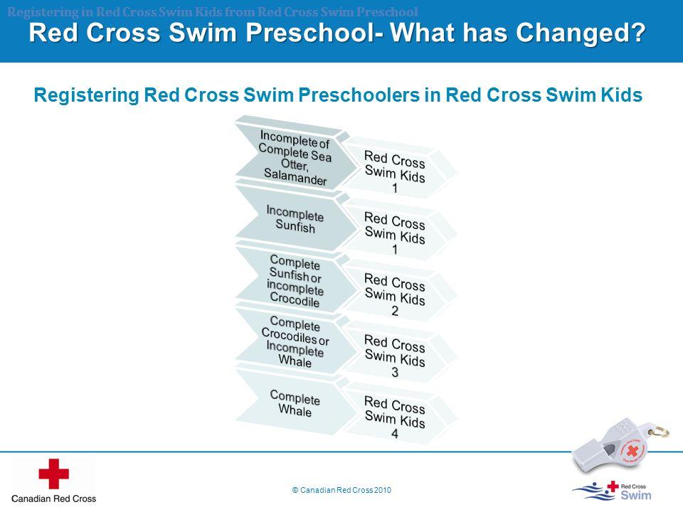 © Canadian Red Cross 2010 Registering in Red Cross Swim Kids from Red Cross Swim Preschool Registering Red Cross Swim Preschoolers in Red Cross Swim K