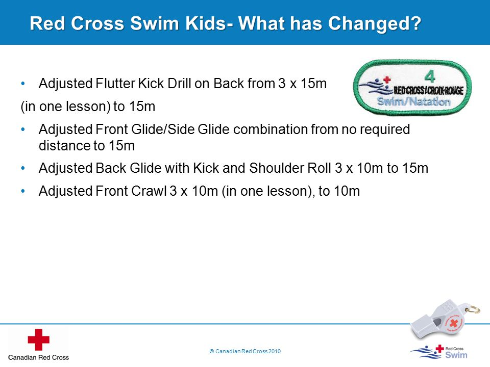 Red Cross Swim Kids- What has Changed.