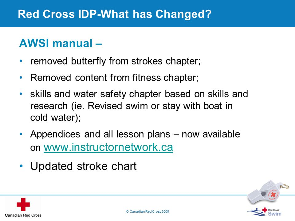 Red Cross IDP-What has Changed.