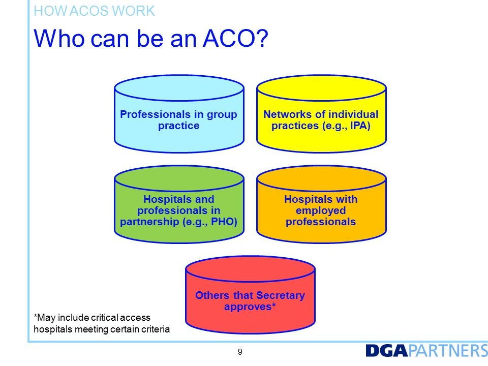 Who can be an ACO.