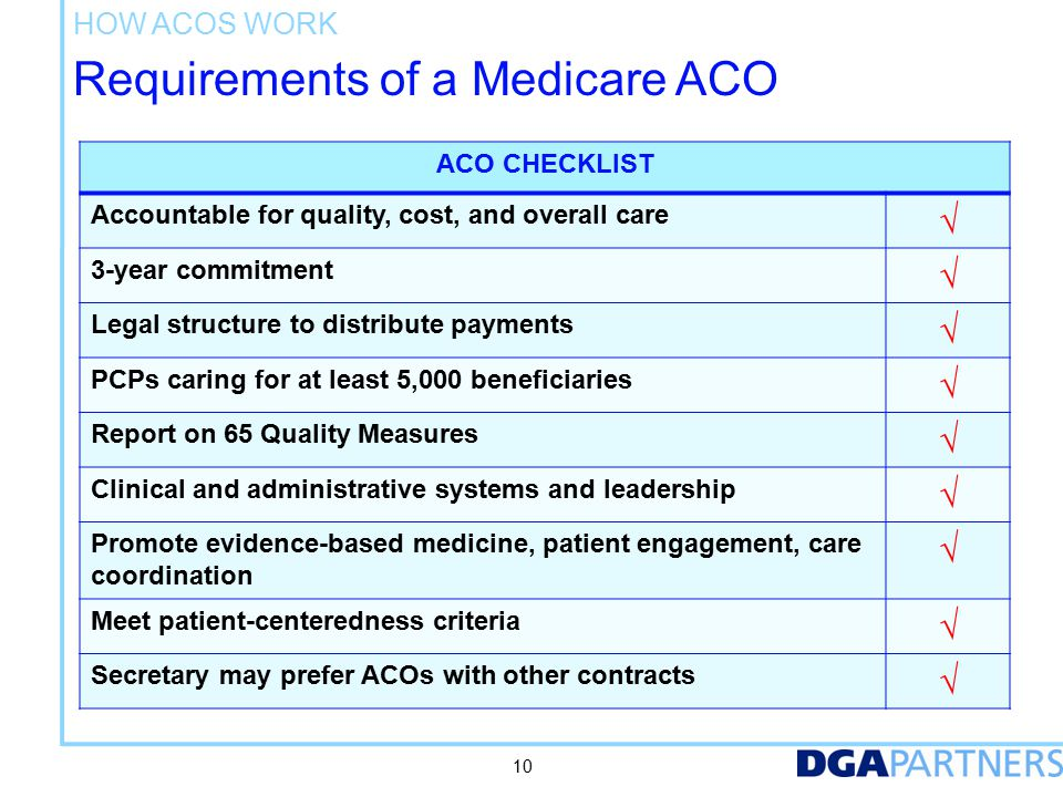 Requirements of a Medicare ACO HOW ACOS WORK ACO CHECKLIST Accountable for quality, cost, and overall care √ 3-year commitment √ Legal structure to distribute payments √ PCPs caring for at least 5,000 beneficiaries √ Report on 65 Quality Measures √ Clinical and administrative systems and leadership √ Promote evidence-based medicine, patient engagement, care coordination √ Meet patient-centeredness criteria √ Secretary may prefer ACOs with other contracts √ 10