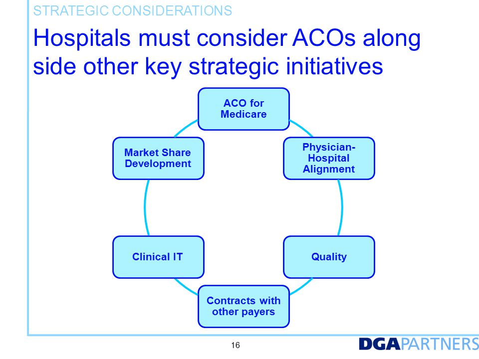 Hospitals must consider ACOs along side other key strategic initiatives ACO for Medicare Physician- Hospital Alignment Quality Contracts with other payers Clinical IT Market Share Development STRATEGIC CONSIDERATIONS 16