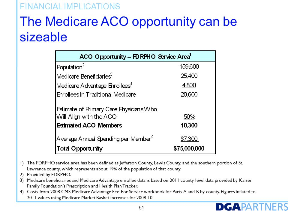 The Medicare ACO opportunity can be sizeable 51 FINANCIAL IMPLICATIONS 1)The FDRPHO service area has been defined as Jefferson County, Lewis County, and the southern portion of St.