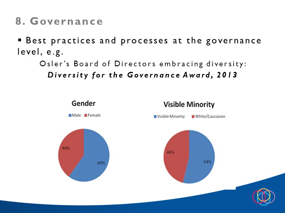  Best practices and processes at the governance level, e.g.