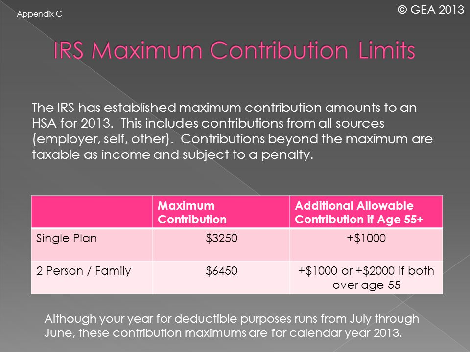 The IRS has established maximum contribution amounts to an HSA for 2013.
