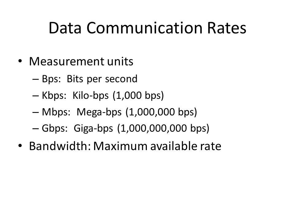 Data Communication Rates Measurement units – Bps: Bits per second – Kbps: Kilo-bps (1,000 bps) – Mbps: Mega-bps (1,000,000 bps) – Gbps: Giga-bps (1,000,000,000 bps) Bandwidth: Maximum available rate