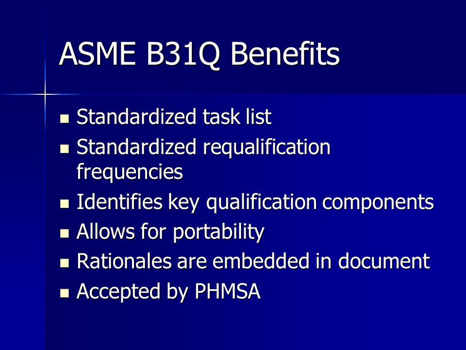 ASME B31Q Benefits Standardized task list Standardized task list Standardized requalification frequencies Standardized requalification frequencies Identifies key qualification components Identifies key qualification components Allows for portability Allows for portability Rationales are embedded in document Rationales are embedded in document Accepted by PHMSA Accepted by PHMSA