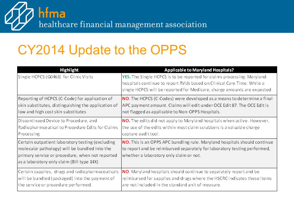 CY2014 Update to the OPPS