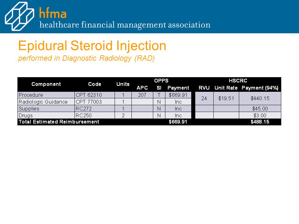 Epidural Steroid Injection performed in Diagnostic Radiology (RAD)
