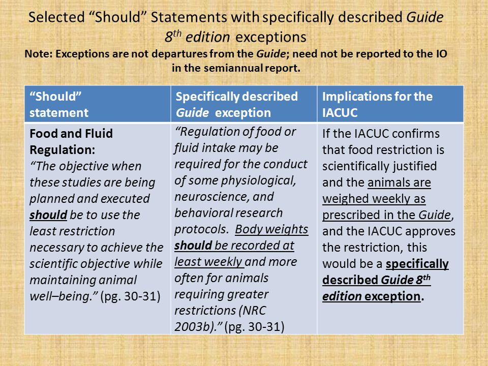 Selected Should Statements with specifically described Guide 8 th edition exceptions Note: Exceptions are not departures from the Guide; need not be reported to the IO in the semiannual report.