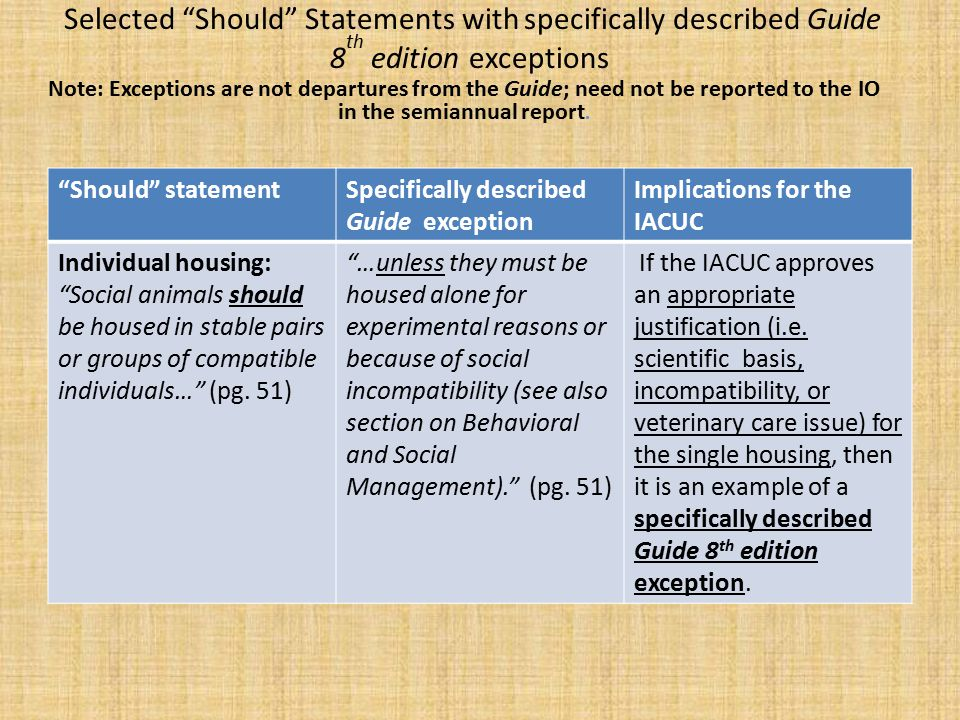 Selected Should Statements with specifically described Guide 8 th edition exceptions Should statementSpecifically described Guide exception Implications for the IACUC Individual housing: Social animals should be housed in stable pairs or groups of compatible individuals… (pg.