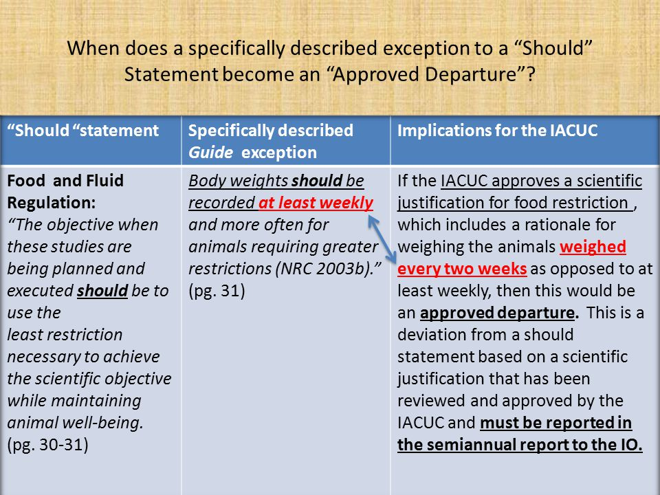 When does a specifically described exception to a Should Statement become an Approved Departure