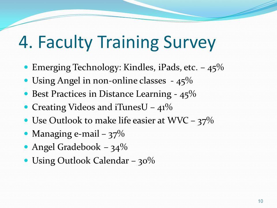 4. Faculty Training Survey Emerging Technology: Kindles, iPads, etc.