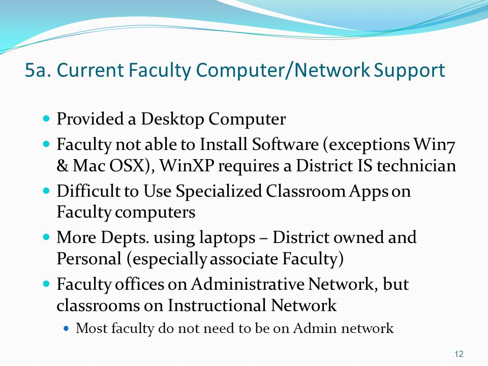 5a. Current Faculty Computer/Network Support Provided a Desktop Computer Faculty not able to Install Software (exceptions Win7 & Mac OSX), WinXP requi