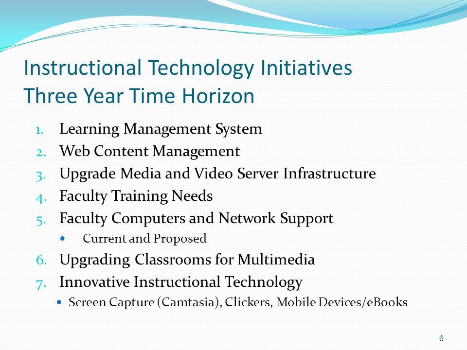 Instructional Technology Initiatives Three Year Time Horizon 1.