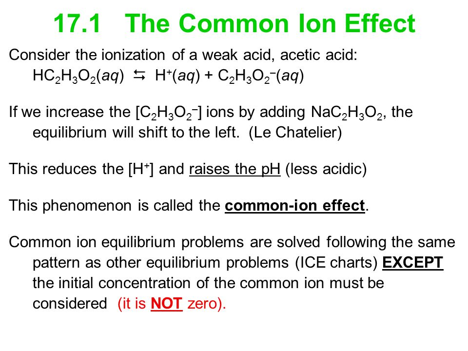 17.1 The Common Ion Effect Consider the ionization of a weak acid, acetic acid: HC 2 H 3 O 2 (aq)  H + (aq) + C 2 H 3 O 2 – (aq) If we increase the [C 2 H 3 O 2 – ] ions by adding NaC 2 H 3 O 2, the equilibrium will shift to the left.