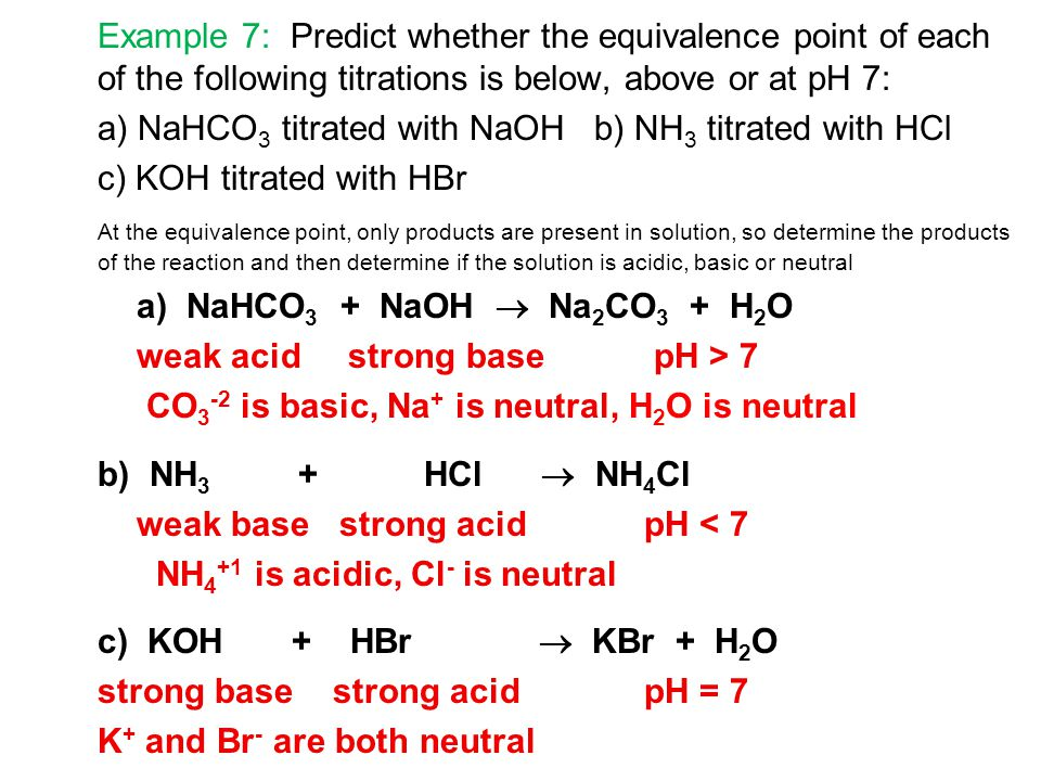 Example 7: Predict whether the equivalence point of each of the following titrations is below, above or at pH 7: a) NaHCO 3 titrated with NaOH b) NH 3 titrated with HCl c) KOH titrated with HBr At the equivalence point, only products are present in solution, so determine the products of the reaction and then determine if the solution is acidic, basic or neutral a) NaHCO 3 + NaOH  Na 2 CO 3 + H 2 O weak acid strong base pH > 7 CO 3 -2 is basic, Na + is neutral, H 2 O is neutral b) NH 3 + HCl  NH 4 Cl weak base strong acidpH < 7 NH 4 +1 is acidic, Cl - is neutral c) KOH + HBr  KBr + H 2 O strong base strong acidpH = 7 K + and Br - are both neutral