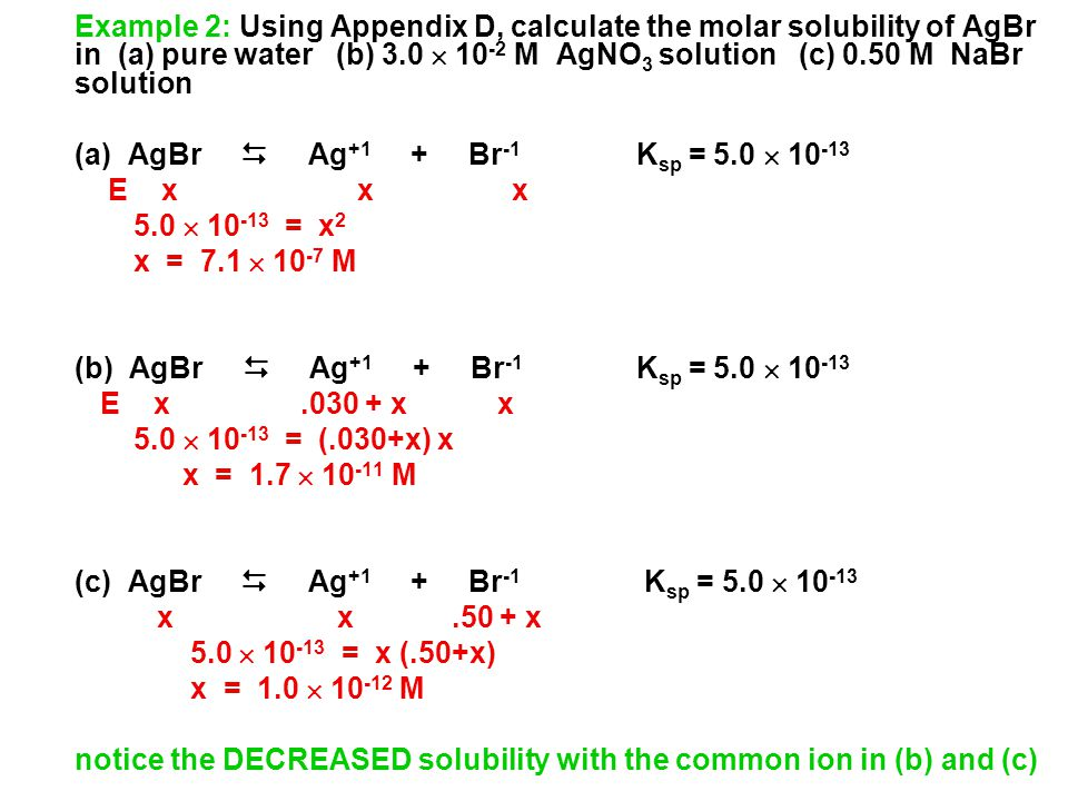 Example 2: Using Appendix D, calculate the molar solubility of AgBr in (a) pure water (b) 3.0  10 -2 M AgNO 3 solution (c) 0.50 M NaBr solution (a) AgBr  Ag +1 + Br -1 K sp = 5.0  10 -13 E x x x 5.0  10 -13 = x 2 x = 7.1  10 -7 M (b) AgBr  Ag +1 + Br -1 K sp = 5.0  10 -13 E x.030 + x x 5.0  10 -13 = (.030+x) x x = 1.7  10 -11 M (c) AgBr  Ag +1 + Br -1 K sp = 5.0  10 -13 x x.50 + x 5.0  10 -13 = x (.50+x) x = 1.0  10 -12 M notice the DECREASED solubility with the common ion in (b) and (c)