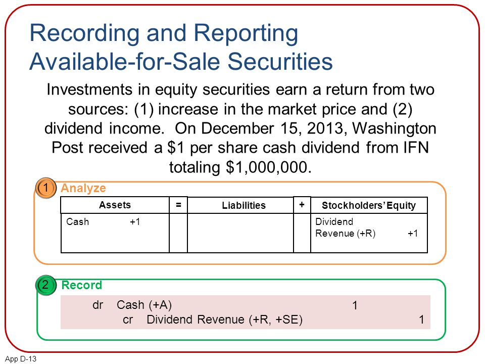 App D-13 Recording and Reporting Available-for-Sale Securities Investments in equity securities earn a return from two sources: (1) increase in the market price and (2) dividend income.
