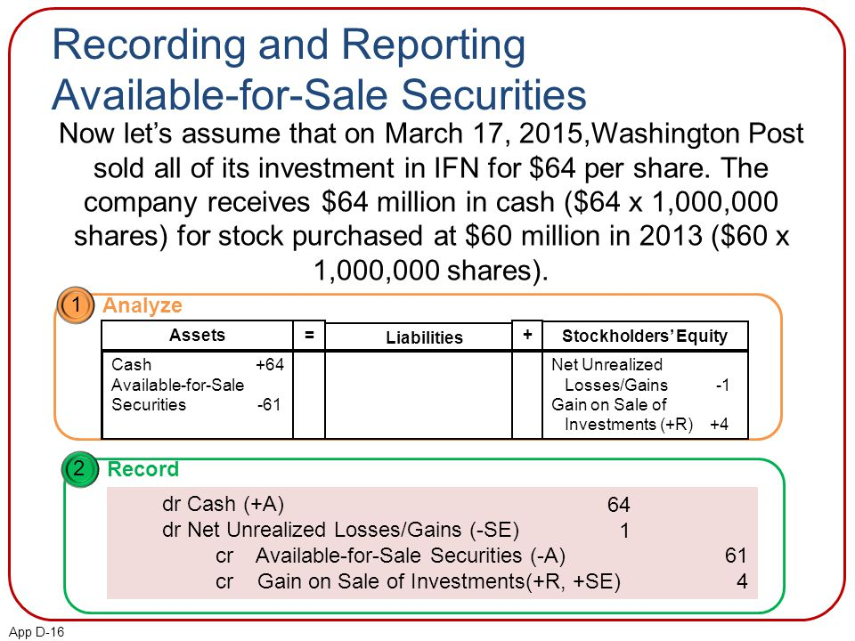 App D-16 Recording and Reporting Available-for-Sale Securities Now let's assume that on March 17, 2015,Washington Post sold all of its investment in IFN for $64 per share.