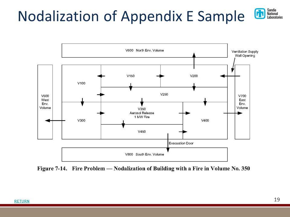 Nodalization of Appendix E Sample 19 RETURN