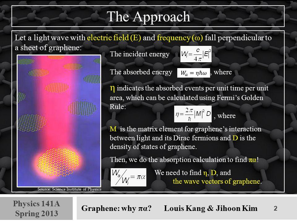 3 Physics 141A Spring 2013 Graphene: why πα.