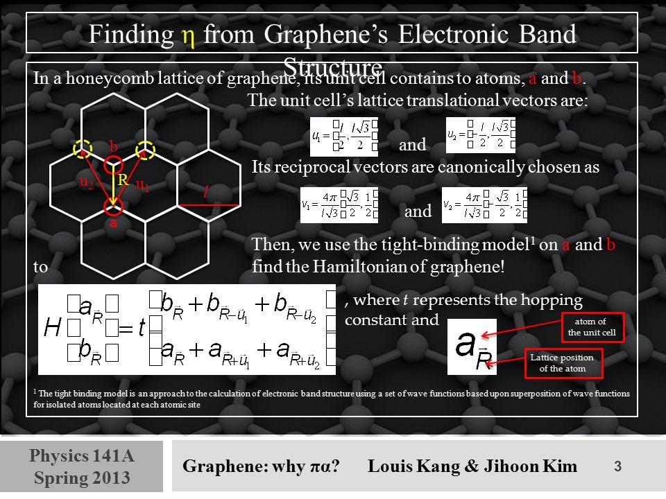 4 Physics 141A Spring 2013 Graphene: why πα.