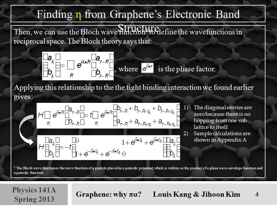 5 Physics 141A Spring 2013 Graphene: why πα.