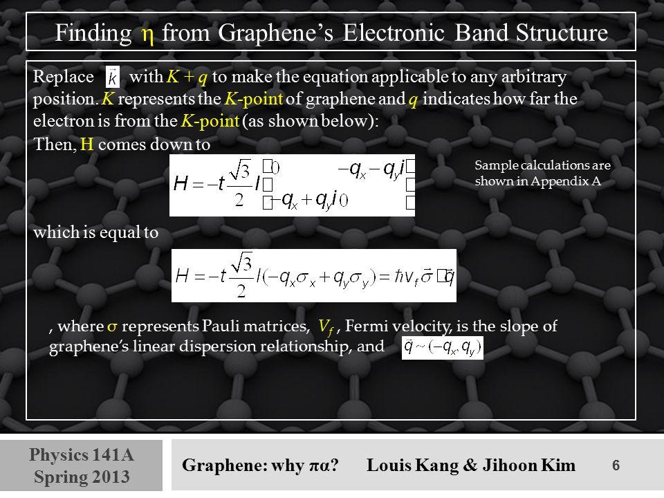 7 Physics 141A Spring 2013 Graphene: why πα.