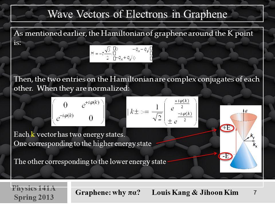 8 Physics 141A Spring 2013 Graphene: why πα.