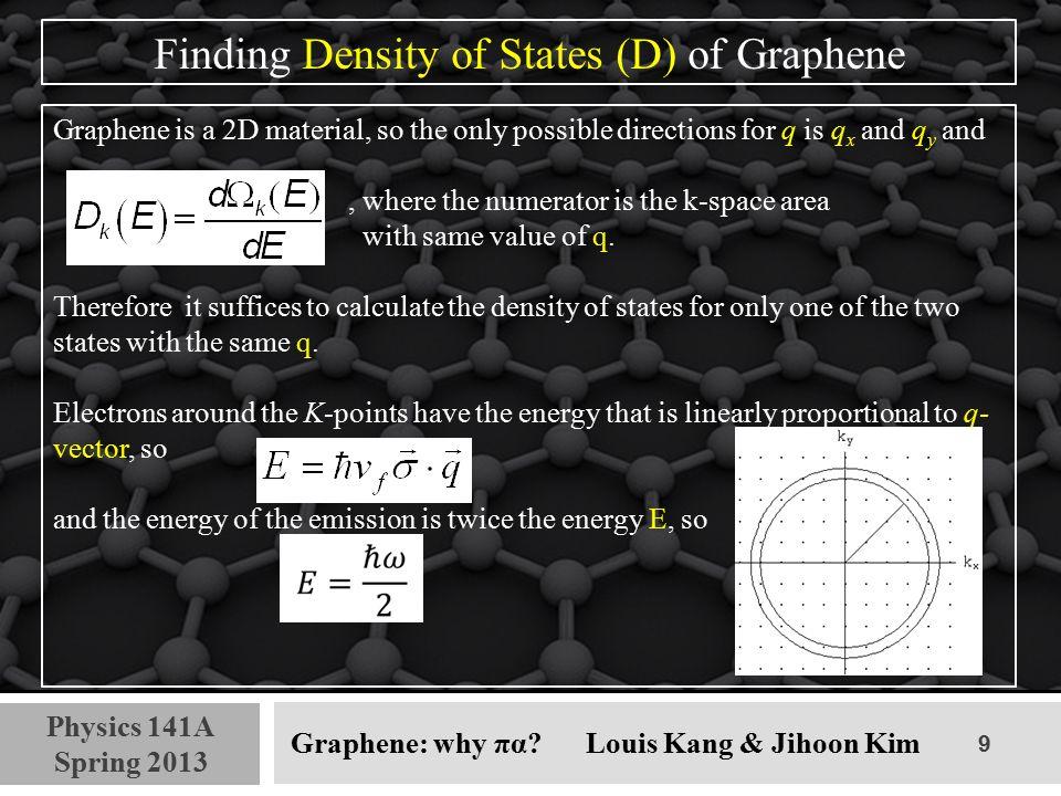 20 Physics 141A Spring 2013 Graphene: why πα.