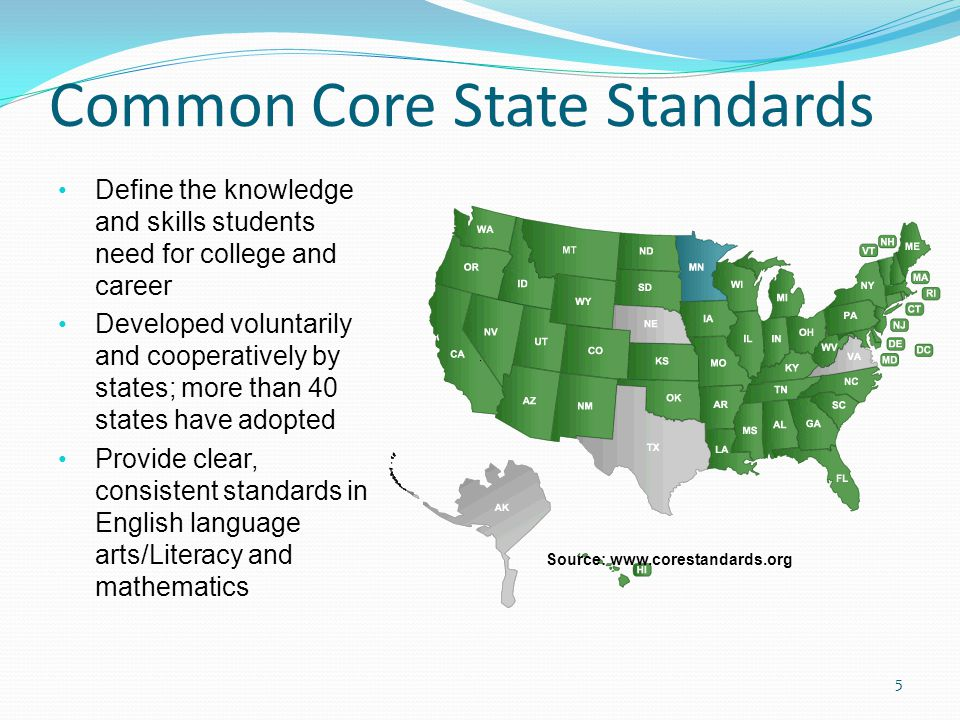 Common Core State Standards Define the knowledge and skills students need for college and career Developed voluntarily and cooperatively by states; more than 40 states have adopted Provide clear, consistent standards in English language arts/Literacy and mathematics Source: www.corestandards.org 5