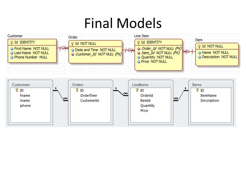 Final Models