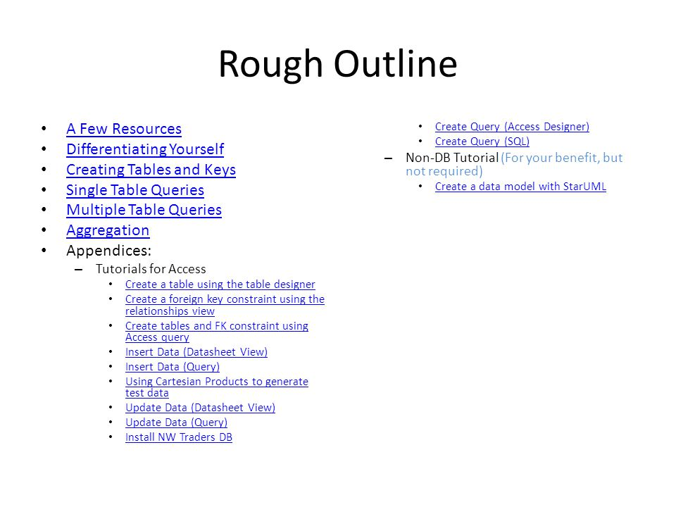 Rough Outline A Few Resources Differentiating Yourself Creating Tables and Keys Single Table Queries Multiple Table Queries Aggregation Appendices: – Tutorials for Access Create a table using the table designer Create a foreign key constraint using the relationships view Create a foreign key constraint using the relationships view Create tables and FK constraint using Access query Create tables and FK constraint using Access query Insert Data (Datasheet View) Insert Data (Query) Using Cartesian Products to generate test data Using Cartesian Products to generate test data Update Data (Datasheet View) Update Data (Query) Install NW Traders DB Create Query (Access Designer) Create Query (SQL) – Non-DB Tutorial (For your benefit, but not required) Create a data model with StarUML