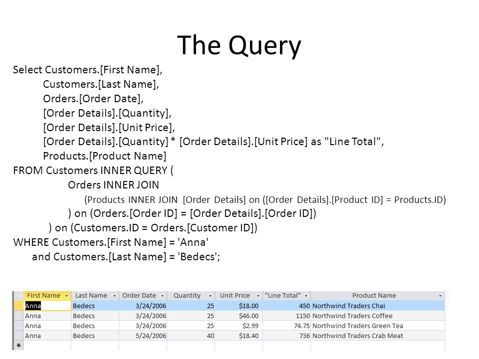 The Query Select Customers.[First Name], Customers.[Last Name], Orders.[Order Date], [Order Details].[Quantity], [Order Details].[Unit Price], [Order Details].[Quantity] * [Order Details].[Unit Price] as Line Total , Products.[Product Name] FROM Customers INNER QUERY ( Orders INNER JOIN (Products INNER JOIN [Order Details] on ([Order Details].[Product ID] = Products.ID) ) on (Orders.[Order ID] = [Order Details].[Order ID]) ) on (Customers.ID = Orders.[Customer ID]) WHERE Customers.[First Name] = Anna and Customers.[Last Name] = Bedecs ;
