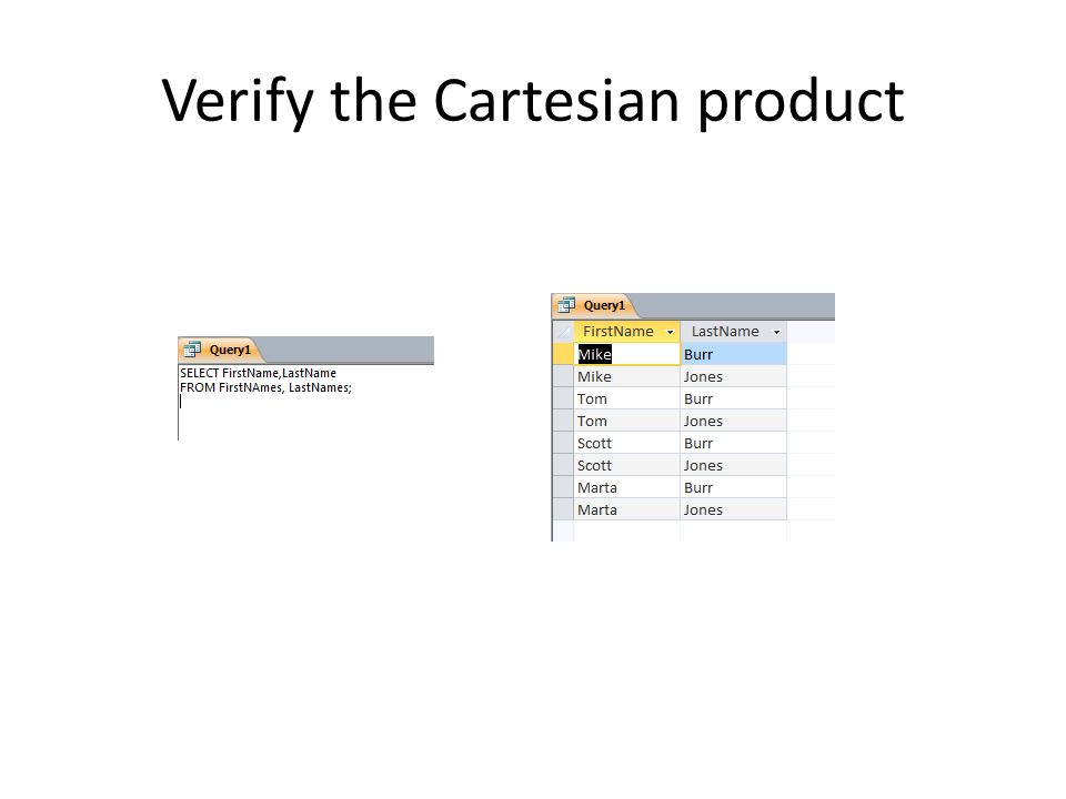 Verify the Cartesian product