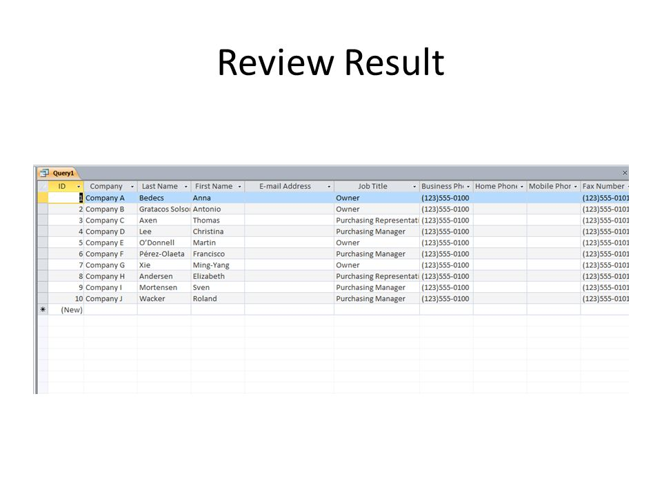 Review Result