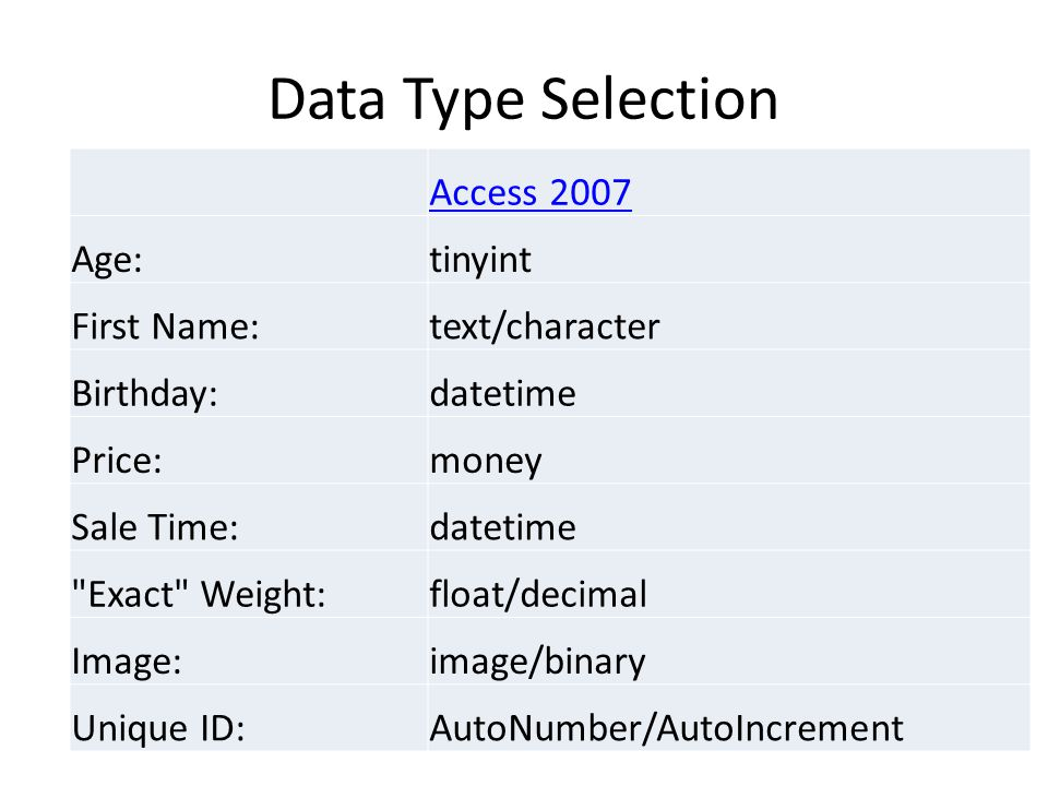 Data Type Selection Access 2007 Age:tinyint First Name:text/character Birthday:datetime Price:money Sale Time:datetime Exact Weight:float/decimal Image:image/binary Unique ID:AutoNumber/AutoIncrement