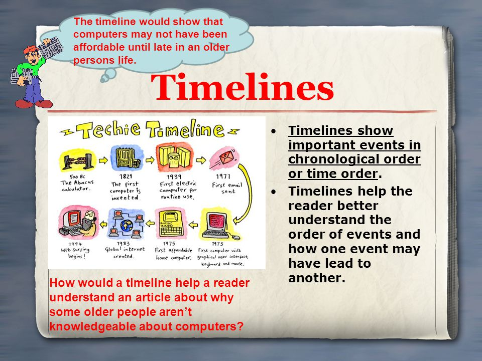 Timelines Timelines show important events in chronological order or time order. Timelines help the reader better understand the order of events and ho