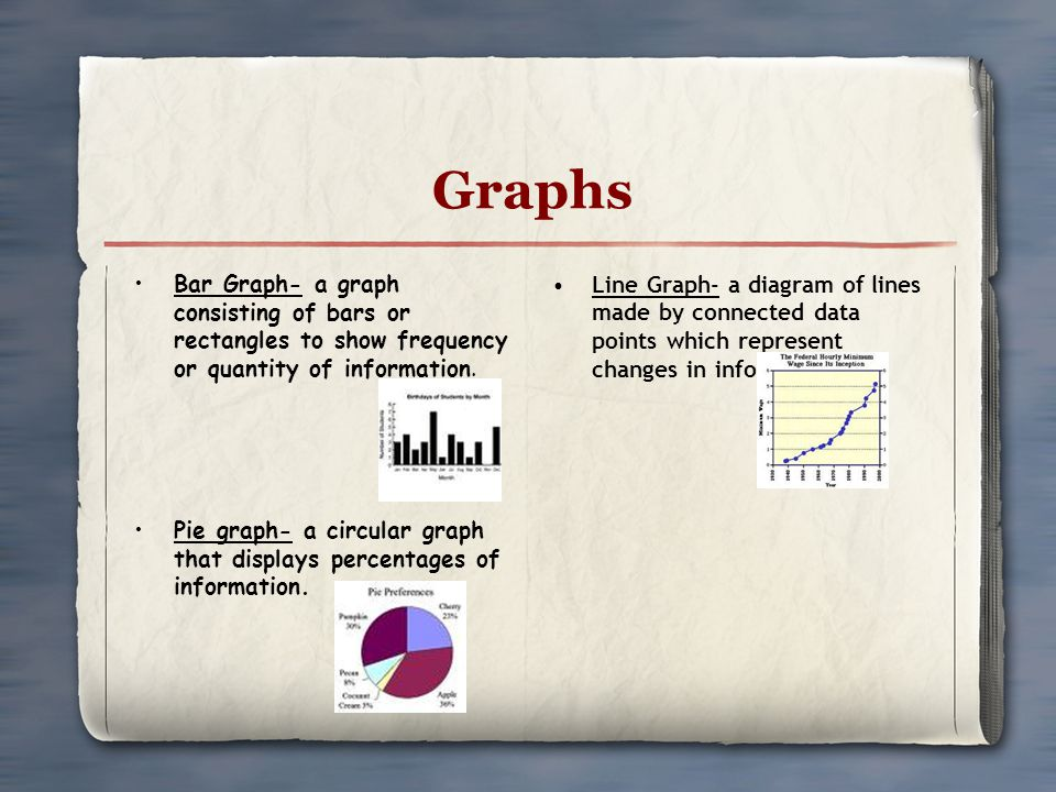 Graphs Line Graph- a diagram of lines made by connected data points which represent changes in information. Pie graph- a circular graph that displays