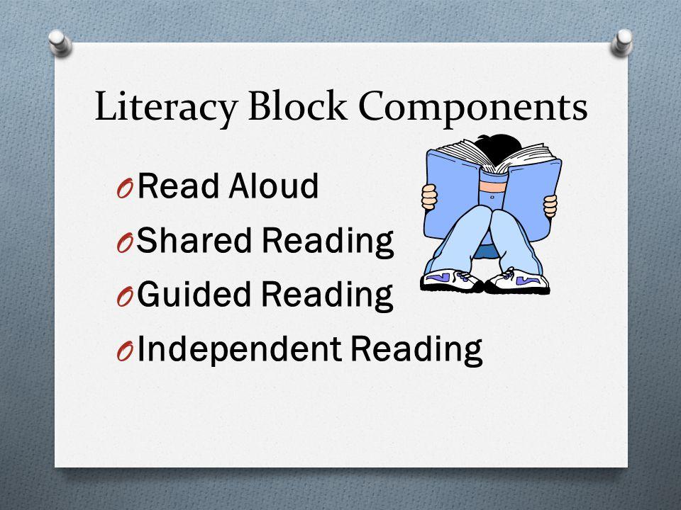 Literacy Block Components O Read Aloud O Shared Reading O Guided Reading O Independent Reading