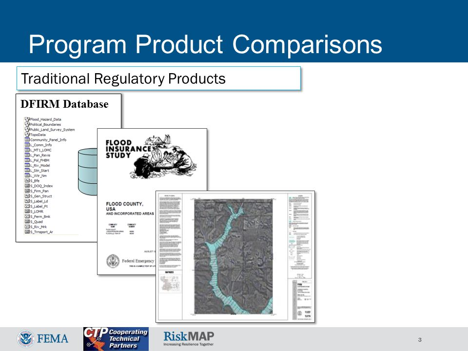 4 Program Product Comparisons Non-Regulatory Flood Risk Products