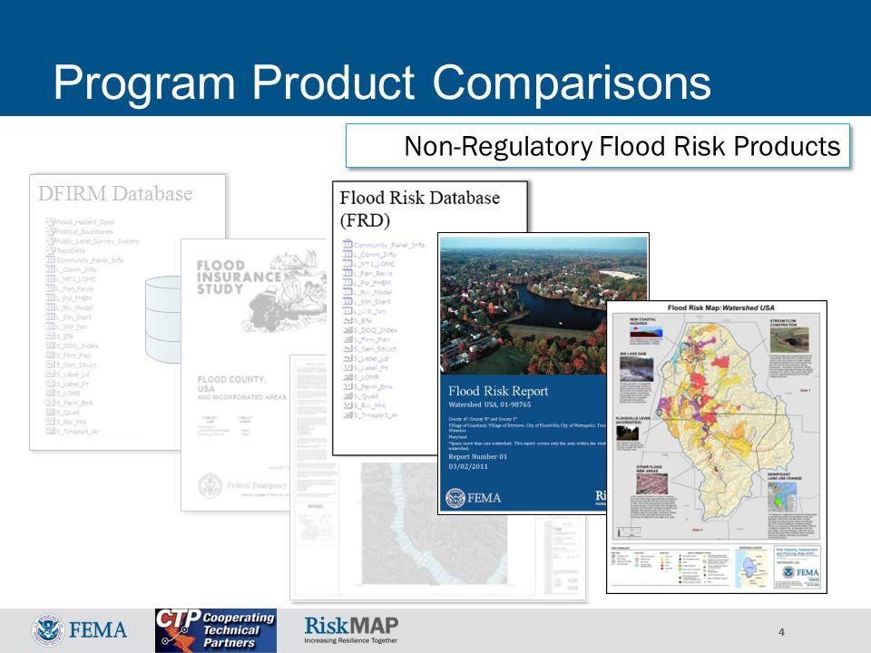 35 Flood Risk Report Section 3  Flood Risk Datasets – Risk Assessment Results