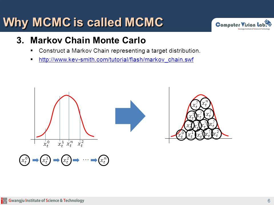 3. Markov Chain Monte Carlo  Construct a Markov Chain representing a target distribution.