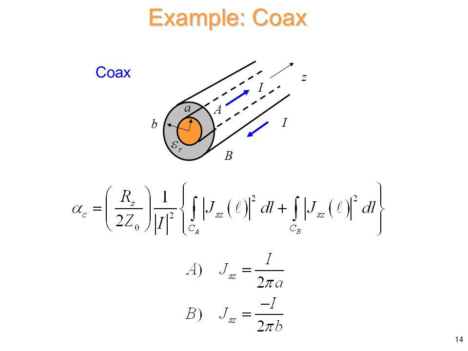 Example: Coax Coax I I z a b A B 14